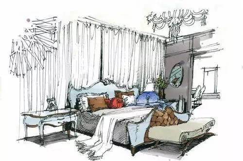 房间一点透视手绘