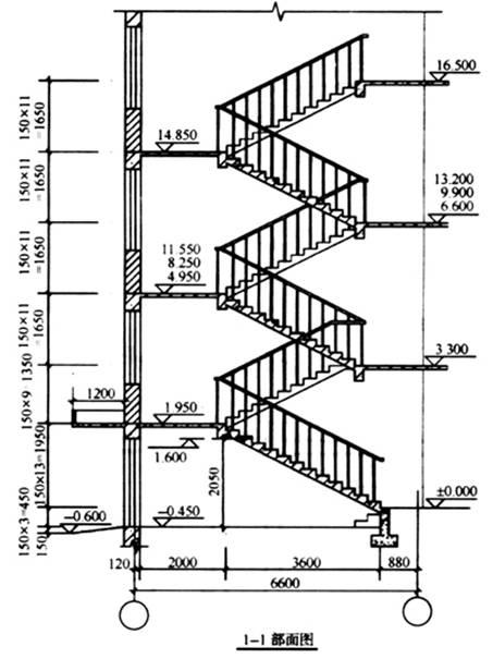二,楼梯踏步尺寸如何设计最合理   现代的建筑设计几乎是把楼梯