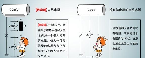 电热水器防电墙原理 电热水器的安全隐患