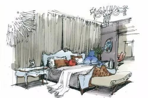 房间透视图手绘简单