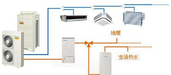 空调的安装流程可能要稍显麻烦,但是只要我们掌握了正确安装的步骤