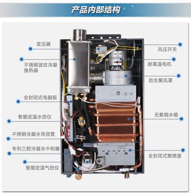 燃气热水器改造方法 燃气热水器改造条件