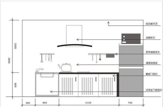 教你如何设计厨房立面图