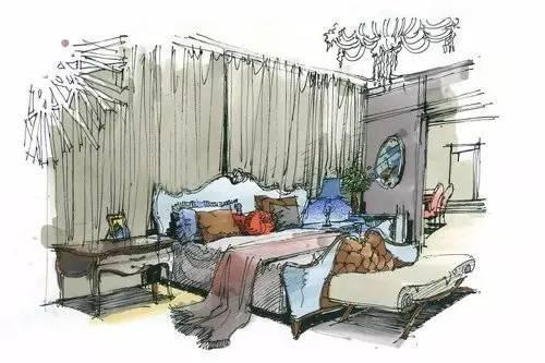 卧室设计图 一点透视