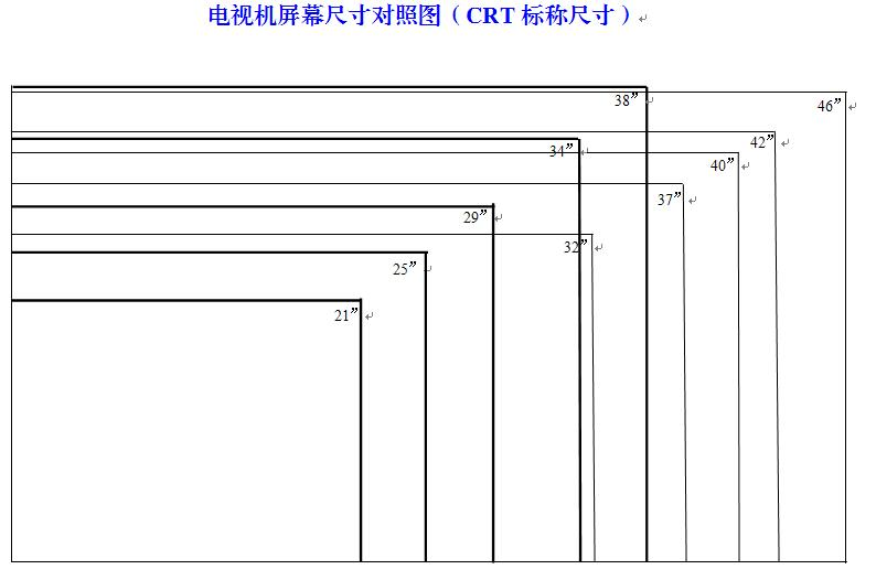 怎么选购平板电视_如何选购液晶电视指标_如何选购液晶智能电视机